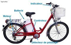'Composants du velo electriques: moteur, batterie, controleur'